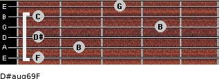 D#aug6/9/F for guitar on frets 1, 2, 1, 4, 1, 3