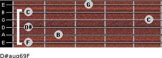 D#aug6/9/F for guitar on frets 1, 2, 1, 5, 1, 3