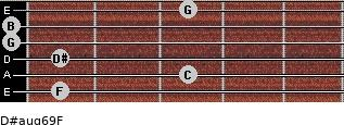 D#aug6/9/F for guitar on frets 1, 3, 1, 0, 0, 3
