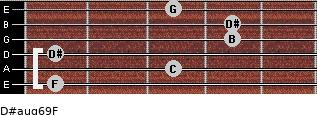 D#aug6/9/F for guitar on frets 1, 3, 1, 4, 4, 3
