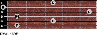 D#aug6/9/F for guitar on frets 1, 3, 1, 5, 0, 3