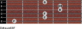 D#aug6/9/F for guitar on frets 1, 3, 3, 4, 4, 3