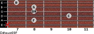 D#aug6/9/F for guitar on frets x, 8, 10, 8, 8, 7