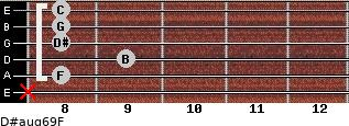 D#aug6/9/F for guitar on frets x, 8, 9, 8, 8, 8