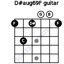 D#aug6/9/F for guitar on frets 1, 3, 1, 0, 0, 1