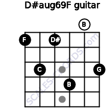 D#aug6/9/F for guitar on frets 1, 3, 1, 4, 0, 3