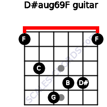 D#aug6/9/F for guitar on frets 1, 3, 5, 4, 4, 1