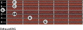 D#aug6/9/G for guitar on frets 3, 2, 1, 0, 1, 1