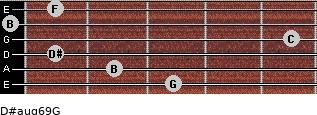 D#aug6/9/G for guitar on frets 3, 2, 1, 5, 0, 1