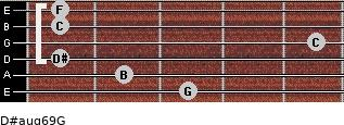 D#aug6/9/G for guitar on frets 3, 2, 1, 5, 1, 1