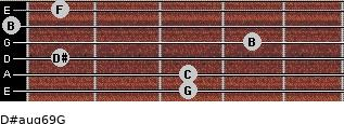 D#aug6/9/G for guitar on frets 3, 3, 1, 4, 0, 1
