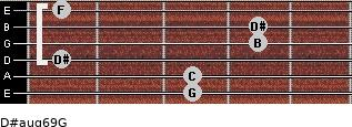 D#aug6/9/G for guitar on frets 3, 3, 1, 4, 4, 1