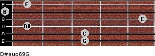 D#aug6/9/G for guitar on frets 3, 3, 1, 5, 0, 1