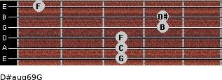 D#aug6/9/G for guitar on frets 3, 3, 3, 4, 4, 1