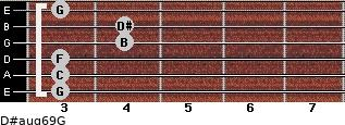 D#aug6/9/G for guitar on frets 3, 3, 3, 4, 4, 3