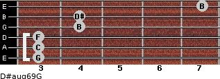 D#aug6/9/G for guitar on frets 3, 3, 3, 4, 4, 7