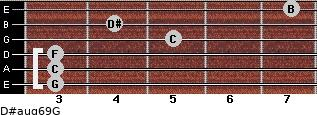 D#aug6/9/G for guitar on frets 3, 3, 3, 5, 4, 7