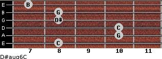 D#aug6/C for guitar on frets 8, 10, 10, 8, 8, 7
