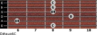 D#aug6/C for guitar on frets 8, 6, 9, 8, 8, 8