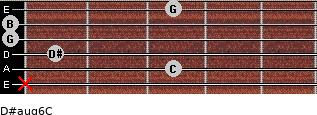 D#aug6/C for guitar on frets x, 3, 1, 0, 0, 3