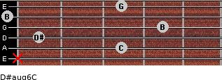 D#aug6/C for guitar on frets x, 3, 1, 4, 0, 3