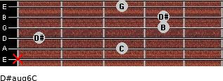 D#aug6/C for guitar on frets x, 3, 1, 4, 4, 3