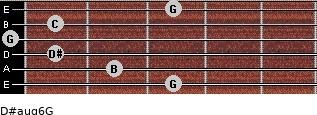 D#aug6/G for guitar on frets 3, 2, 1, 0, 1, 3