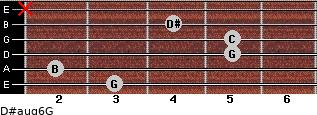 D#aug6/G for guitar on frets 3, 2, 5, 5, 4, x