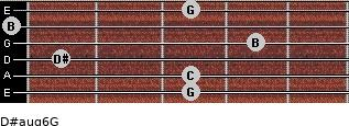 D#aug6/G for guitar on frets 3, 3, 1, 4, 0, 3