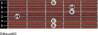 D#aug6/G for guitar on frets 3, 3, 1, 4, 4, 3