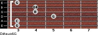 D#aug6/G for guitar on frets 3, 3, 5, 4, 4, 3