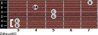 D#aug6/G for guitar on frets 3, 3, 5, 5, 4, 7