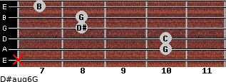 D#aug6/G for guitar on frets x, 10, 10, 8, 8, 7
