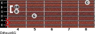 D#aug6/G for guitar on frets x, x, 5, 4, 4, 8