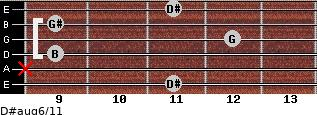 D#aug6/11 for guitar on frets 11, x, 9, 12, 9, 11