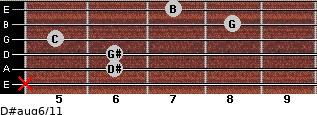 D#aug6/11 for guitar on frets x, 6, 6, 5, 8, 7