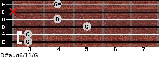 D#aug6/11/G for guitar on frets 3, 3, 5, 4, x, 4