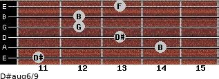 D#aug6/9 for guitar on frets 11, 14, 13, 12, 12, 13