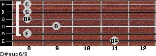 D#aug6/9 for guitar on frets 11, 8, 9, 8, 8, 8
