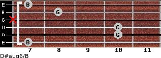 D#aug6/B for guitar on frets 7, 10, 10, x, 8, 7