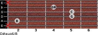 D#aug6/B for guitar on frets x, 2, 5, 5, 4, x