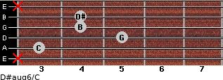 D#aug6/C for guitar on frets x, 3, 5, 4, 4, x