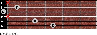 D#aug6/G for guitar on frets 3, 2, x, 0, 1, x