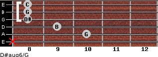 D#aug6/G for guitar on frets x, 10, 9, 8, 8, 8
