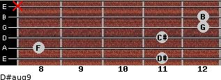 D#aug9 for guitar on frets 11, 8, 11, 12, 12, x