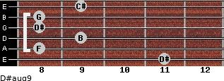 D#aug9 for guitar on frets 11, 8, 9, 8, 8, 9