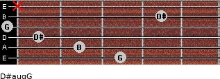 D#aug/G for guitar on frets 3, 2, 1, 0, 4, x