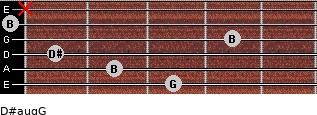 D#aug/G for guitar on frets 3, 2, 1, 4, 0, x