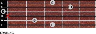 D#aug/G for guitar on frets 3, 2, x, 0, 4, 3