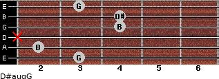 D#aug/G for guitar on frets 3, 2, x, 4, 4, 3